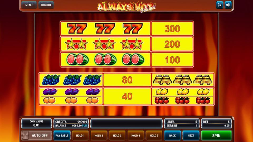Изображение игрового автомата Always Hot Deluxe 3