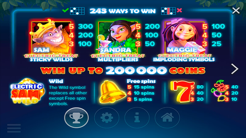 Изображение игрового автомата Electric Sam 4